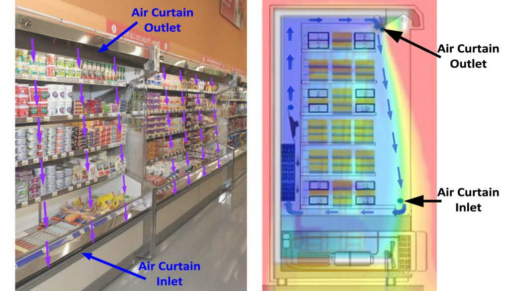 Refrigerated case air curtain